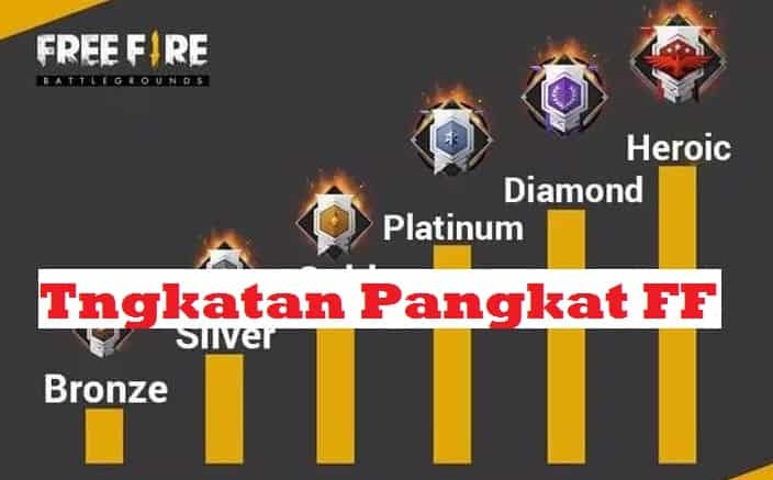 20 Pangkat Ff Logo Rank Diamond 3 Free Fire Png